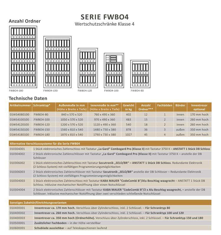 bode panzer bodur bws 4 120 wertschutzschrank tresor vds klasse 4. Black Bedroom Furniture Sets. Home Design Ideas